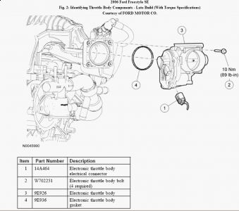 2006 ford freestyle throttle body replacement i have an. Black Bedroom Furniture Sets. Home Design Ideas