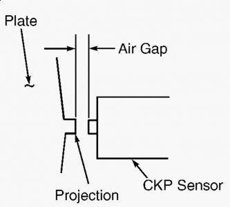 2001 Mazda Protege Check Engine Light Problem That Won T Go