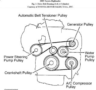 Toyota Highlander 2003 Toyota Highlander Serpentine Belt on 2004 toyota highlander alternator