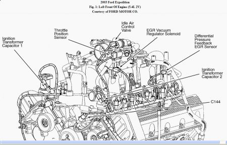 2003 Expedition Engine Diagram Wiring Diagram System Memory Locate A Memory Locate A Ediliadesign It