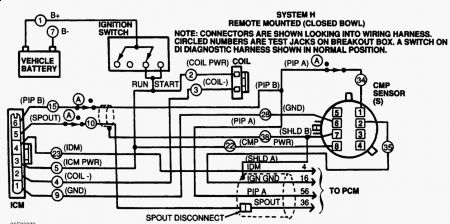 1995 ford f150 no spark i rebuilt the engine transmission Ford Truck Radio Wiring Diagram 2carpros forum automotive pictures 62217 igna 1