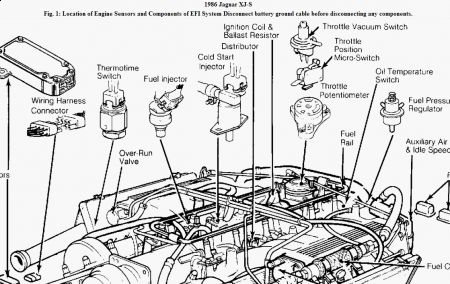 throttle wiring diagram with Jaguar Xjs 1986 Jaguar Xjs Rough Running on Where Is The Crank Sensor On A 1998 Chevy Silverado 1500 Truck 827358 together with 460 7 5 1994 Ford Engine Diagram moreover Nissan Vq35de Engine Parts Diagrams moreover 1963 Lincoln Continental Wiring Diagram furthermore 3xx6g 2001 Jeep Cherokee Horn Cruise Control Does Not Work.