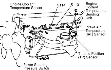 Dodge Nitro Interior Fuse Box Location further T9774640 1998 jeep grand cherokee cover diagram besides 98 Cherokee Engine Cooling Fan Location as well Dodge Avenger 2 4 Liter Wiring Diagram besides 89 Dodge Dakota Wiring Diagram. on 1997 jeep wrangler pcm wiring diagram