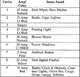 62217_jeepb_2 1996 jeep cherokee turn signal relay electrical problem 1996 jeep 1996 jeep cherokee fuse box diagram at bayanpartner.co