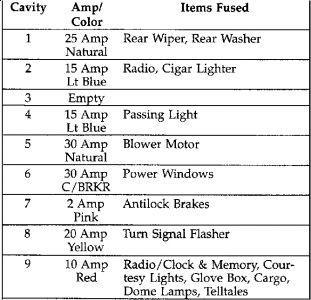 1996 jeep cherokee turn signal relay: electrical problem ... 1998 jeep cherokee laredo fuse box diagram right hand drive jeep cherokee 1996 fuse box diagram