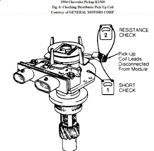 89 Chevy Truck Wiring Diagram