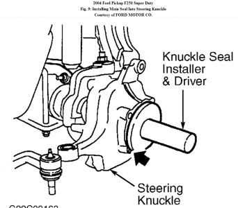 http://www.2carpros.com/forum/automotive_pictures/62217_knuckle_seal_2_1.jpg