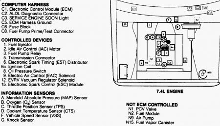 62217_loc_1 1992 chevy truck truck suddenly stopped running electrical Chevy Fuel Pump Relay Diagram at gsmportal.co