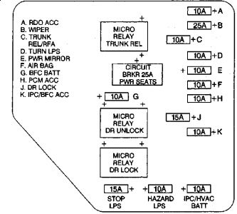 1999 chevy malibu fuse box wiring diagrams show Chevy Malibu Fuse Box Diagram