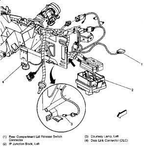2001 chevy malibu door panel diagram wiring photos 2001
