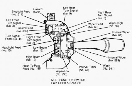 Ford Ranger 1994 Ford Ranger Turn Signal on truck light wiring diagram