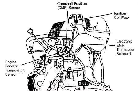 https://www.2carpros.com/forum/automotive_pictures/62217_neonb_1.jpg