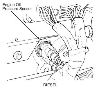 Dodge Durango 2004 Fuse Box Diagram further 2seqk 1987 Jeep  anche Stalling Sputtering Fuel Filter Throttle Body additionally 2005 Pontiac G6 Gt Fuse Box Diagram likewise 15i81 Jetta 00 Car Returning Error Code P0501 together with Dodge Durango Sensor Location. on 2003 jeep grand cherokee fuse box