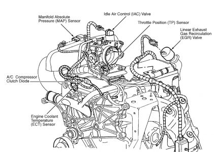 1998 chevy engine diagram 1998 chevy s 10 egr valve location engine mechanical problem 1998 top rear of the engine