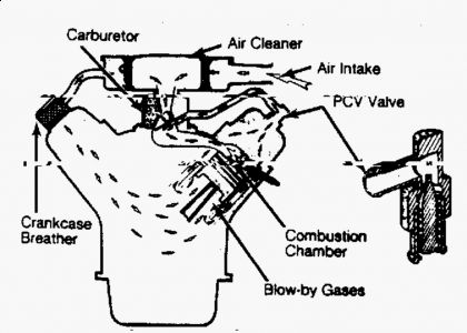 Honda Civic Wiring Diagram For 89 besides John Deere B Engine as well Geo Tracker Kit Car furthermore Wiring Diagram Pick Up B as well 1989 Chevy Celebrity Engine Diagram. on nissan ga16 wiring diagram