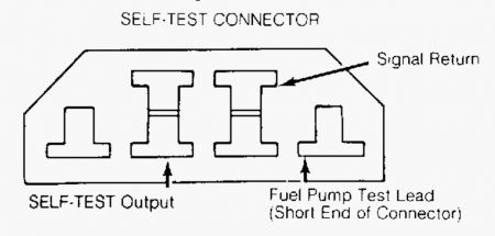 Location Of Fuel Pump Relay Need To Know Where The Fuel Pump