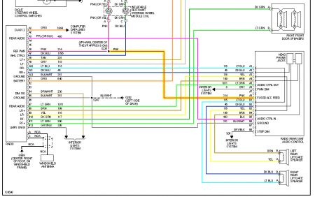 radio wiring diagram electrical problem 2000 chevy venture 6 cyl just use the fused acc wire shown highlighted in yell pink