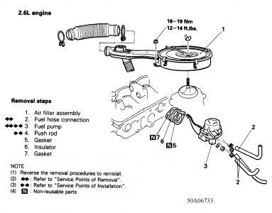 [DIAGRAM_4FR]  How to Put in a Fuel Pump | 1989 Dodge Raider Wiring Diagram |  | 2CarPros