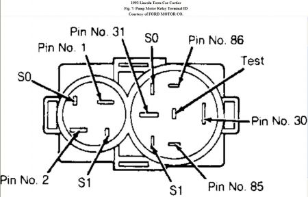1987 Mercury Grand Marquis Engine Diagram