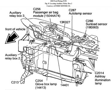 62217_relay_box_3_location_1 2003 ford f150 head lights electrical problem 2003 ford f150 v8 ford f150 headlight wiring diagram at gsmx.co