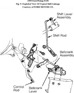 F150 Shift Linkage Diagram