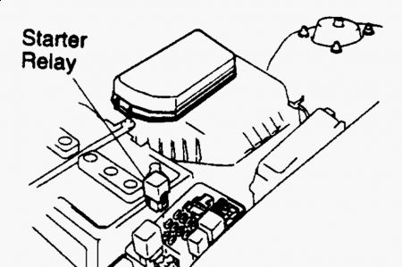 42917 81 Cj7 Wiring Help Needed furthermore 891936 Electric Fuel Pump Relay Location 2 besides Toyota Pickup 1993 Toyota Pickup Feathering The Gass And Starting Problem additionally 30isi Jump 2000 Vw Beetle Radio Doesn T Work likewise Land cruiser. on wiring diagram for a pump start relay