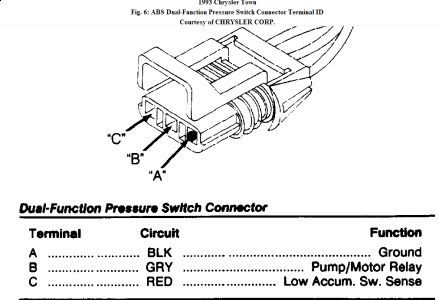 2005 chrysler town and country wiring diagram pdf