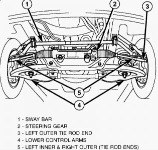 2000 Chrysler Town Country Oxygen Sensor Locationon Chevy Impala Wiring Diagram