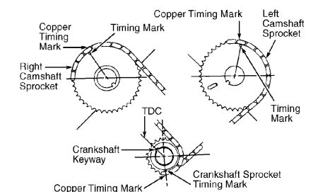 4 6 Timing Marks Diagram Function Wiring Diagram