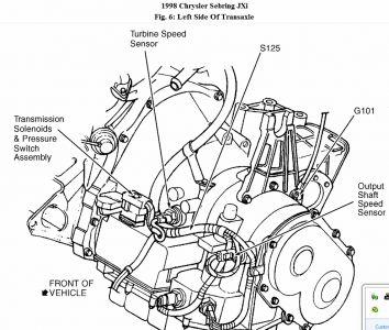 Chrysler Sebring 1998 Chrysler Sebring Speedometer Does Not Workp0500 Code