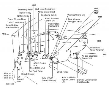 2004 2007 nissan armada front door panel removal procedure in addition 2014 Nissan Altima Fuse Box Diagram moreover Why does my air conditioner Heater fan only work on High also Nissan Pulsar 2 0 1999 Specs And Images moreover Nissan Sentra Obd Port Location. on nissan x trail 2013 wiring diagram