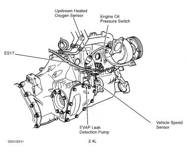 location of the speed sensor electrical problem6 cyl two wheel 2010 chrysler town and country engine diagram  lexus es 300 engine diagram