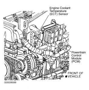 Ect Sensor Location Trailblazer on 2000 honda odyssey fuse diagram