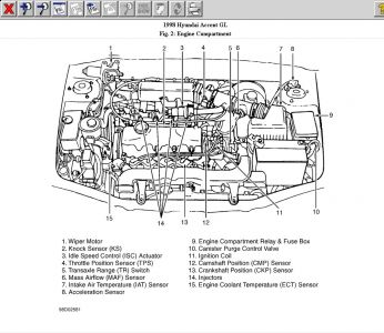 Egr Valve Location Suzuki Sx4 2010 additionally 97ford Explorer 4 0 Spark Plug Replacement Diagram in addition RepairGuideContent additionally Chrysler 2 4l Dohc Engine Diagram further Nissan Xterra Cabin Air Filter Location 2001. on 2000 hyundai elantra wiring diagram