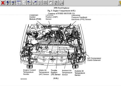 88091_temp_sender_1 1996 ford explorer engine temp,gauge fluctuations engine cooling 1996 ford explorer cooling system diagram at n-0.co