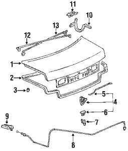 1994 Toyota Camry How Do I Disable The Trunk Release Inside