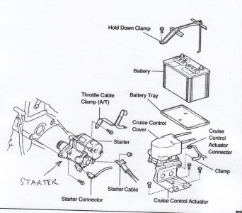 toyota starter diagram basic electronics wiring diagram 1998 Explorer Starter Diagram 1998 toyota avalon where is the starter i am wondering where thewww 2carpros com forum automotive_pictures
