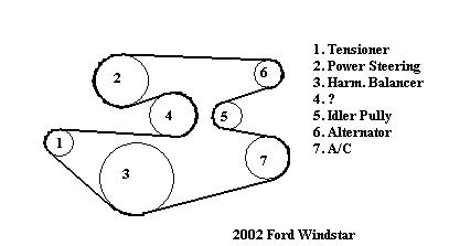 ford focus 02 sensor wiring diagram with Ford Windstar My 2002 Windstar Belt Routing Diagram on Ford 5 4 Oil Filter moreover O2 Bank 1 Sensor together with Ford 2 5 V 6 Firing Order And Diagram also 0lg9i Installing Factory Fog L s F250 Wire additionally 7623 Truck Wont Run.