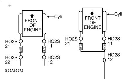 V on Bank 2 Sensor 1 Diagram