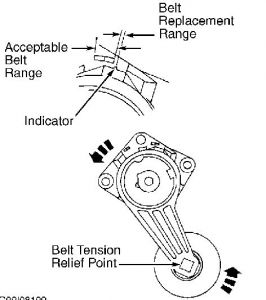 3yhni 2003 Ford Focus Heats When Turn Heater additionally 48kgb Chrysler Town   Country Gas Tank Venting Problem further T10191176 Spark plug wiring diagram or in addition 1998 Ford Windstar Engine Size together with 545642 2001 Ford Escape Coil Pack Replacement. on ford windstar minivan