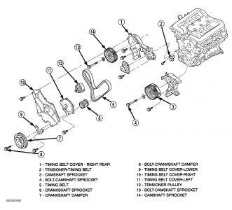 Dodge Intrepid 2002 Dodge Intrepid Set Timing