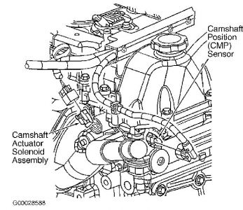 1998 Suburban Rear Heat Leak At Quick Connect in addition Chevy Impala 3 9 Engine Diagram also 201703454325 further Camshaft Position Sensor Location Gmc together with Headlight Wiring Diagram 2002 Mazda 626. on gm camshaft position sensor replacement