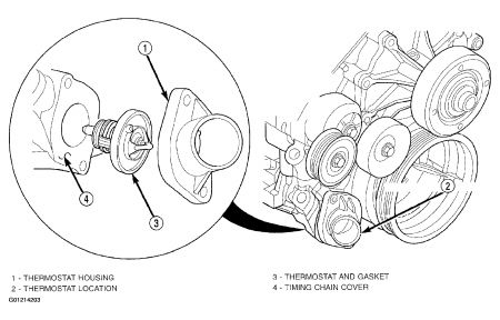 3500 V6 Engine Thermostat Location likewise Peugeot 405 Mi16 Wiring Diagram together with  on peugeot 306 fuse box manual