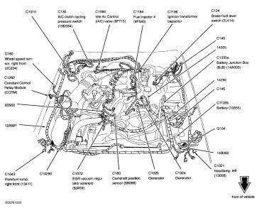 Mustang 3 8 Serpentine Diagram