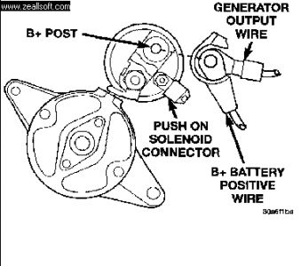 Wiring Harness Extension besides Evaporative Cooler 6 Way Side Draft Water Distribution Kit  clr4493 furthermore 2005 Dodge Neon Starter Wiring Diagram as well Wiring Diagram Temporary Power Pole as well Natural Gas Transmission. on remote power distribution