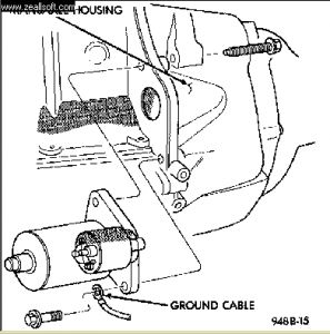 Wiring Diagram For Starter Solenoid 2000 Dodge Neon from www.2carpros.com