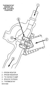 Engine Diagram For 2002 Dodge Caravan together with 03 Jeep Liberty Thermostat Location additionally 2013 Dodge Caravan Fuse Box Location in addition 325 Cabin Filter Location furthermore 2013 Dodge Durango Battery Location. on 2009 jeep liberty cabin filter