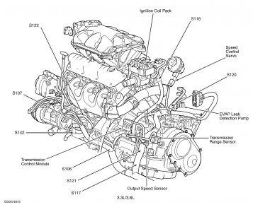 2002 dodge caravan how do i change a coil pack rh 2carpros com Parts Diagram Dodge Caravan 2002 2 4 2002 dodge caravan 3.3 engine diagram
