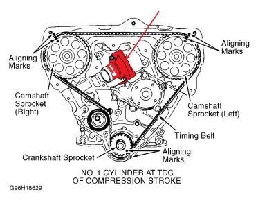2002 Nissan 240sx Engine Parts Diagram