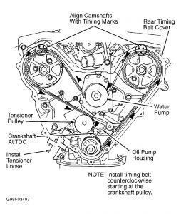 RepairGuideContent in addition Ecotec Ford additionally Chevy Impala 3 4 Crankshaft Position Sensor Location besides 0260v Need Diagram Serpentine Belt 1999 also Crank Sensor Location 68932. on pontiac grand am crank sensor location